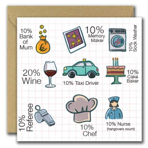Mum illlustrated infographic greeting card